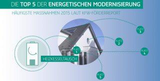 Heizkosten sparen: Das sind die Top-5-Maßnahmen in Deutschland