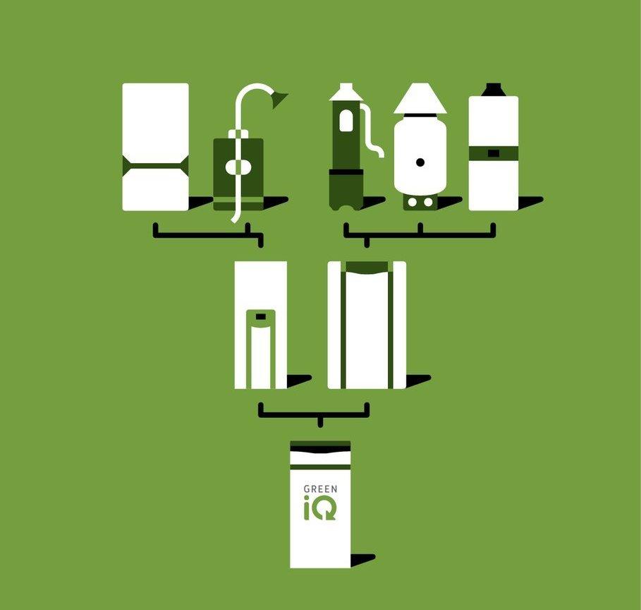 green-iq-familie