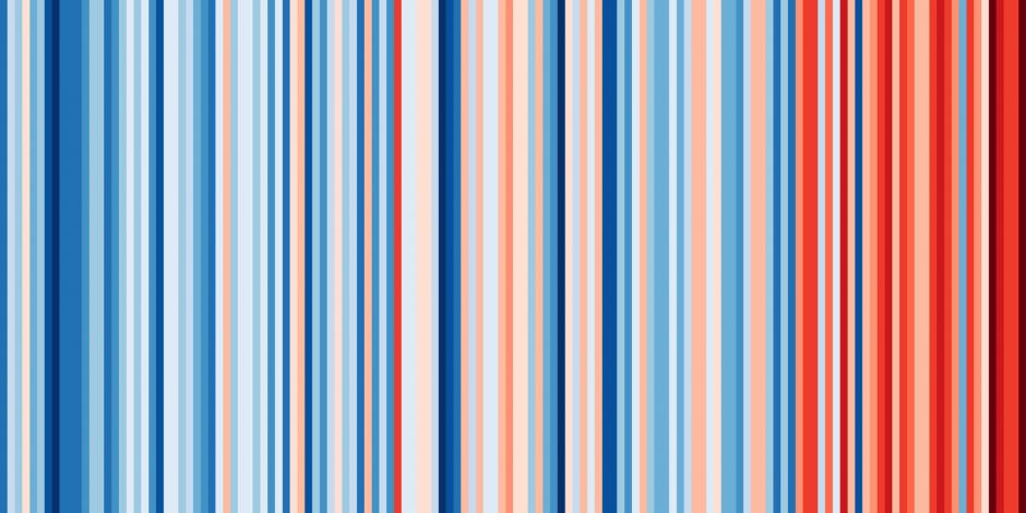 Jahresdurchschnittstemperaturen für Deutschland von 1881-2018 (Daten des DWD).