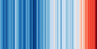 Globale Durchschnittstemperaturen von 1850-2018 (Daten des UK Met Office).