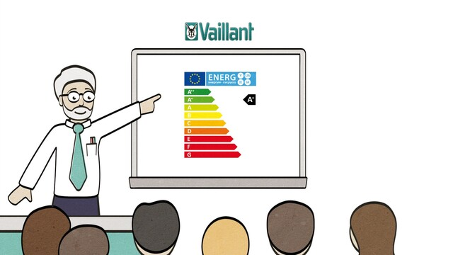 Ökodesign-Richtlinie (ErP) & ELD-Richtlinie erklärt   Vaillant