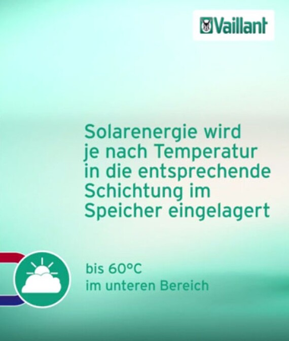 https://www.vaillant.de/produkte/4-video-preview/allstor-video-preview-657950-format-5-6@570@desktop.jpg