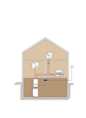 atemberaubend zentralheizung wasser galerie elektrische systemblockdiagrammsammlung. Black Bedroom Furniture Sets. Home Design Ideas