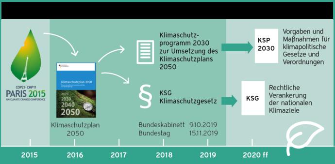 https://www.vaillant.de/vaillant-de/2-heizung-verstehen/ratgeber-klimapaket/programm-2-1628266-format-flex-height@690@desktop.png