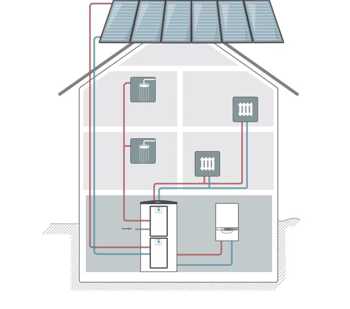 https://www.vaillant.de/vaillant-de/2-heizung-verstehen/solarthermie/solar15-63317-01-698248-format-flex-height@690@desktop.jpg